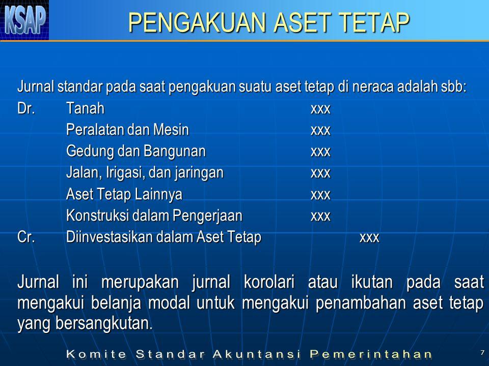 18 PERTUKARAN ASET (2) Apabila suatu aset tetap ditukar dengan aset yang serupa, yang memiliki manfaat yang serupa dan memiliki nilai wajar yang serupa, atau kepemilikan aset yang serupa, maka tidak ada keuntungan dan kerugian yang diakui dalam transaksi ini.