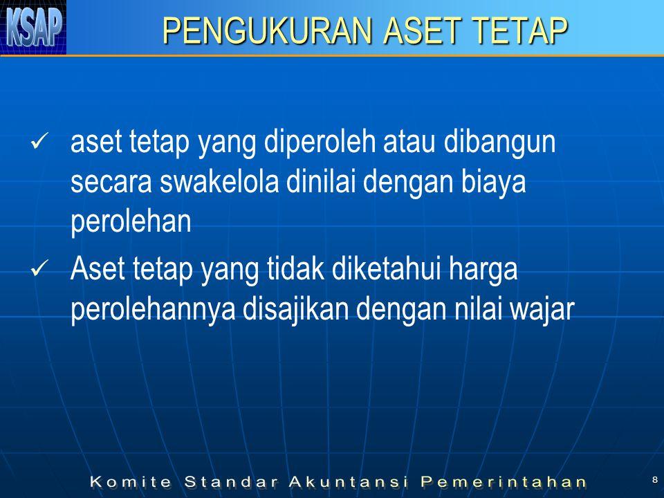 19 ASET DONASI  Aset Tetap yang diperoleh dari sumbangan (donasi) harus dicatat sebesar nilai wajar pada saat perolehan.