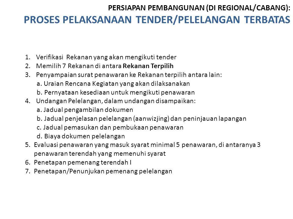 PERSIAPAN PEMBANGUNAN (DI REGIONAL/CABANG): PROSES PELAKSANAAN TENDER/PELELANGAN TERBATAS 1.Verifikasi Rekanan yang akan mengikuti tender 2.Memilih 7