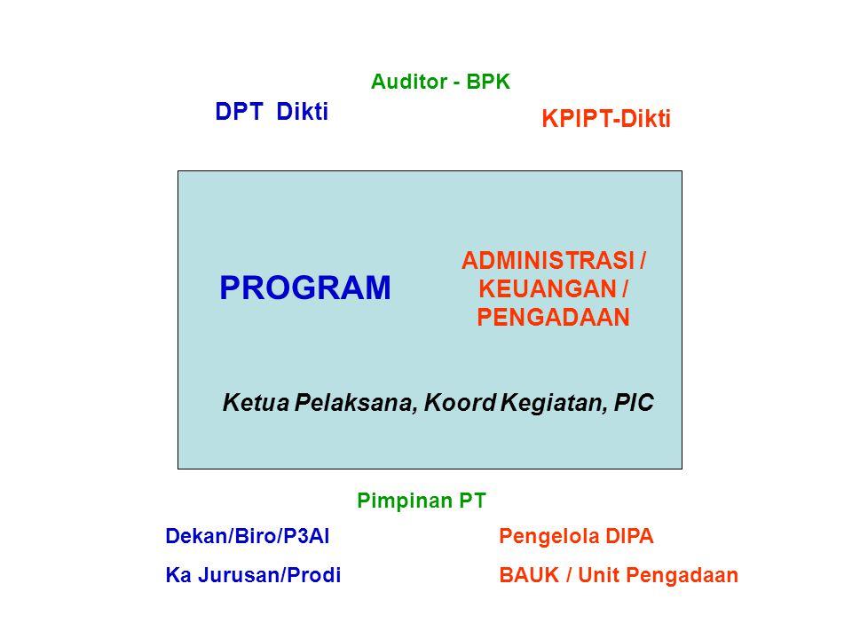 PROGRAM ADMINISTRASI / KEUANGAN / PENGADAAN DPT Dikti Dekan/Biro/P3AI Ka Jurusan/Prodi Auditor - BPK KPIPT-Dikti Pengelola DIPA BAUK / Unit Pengadaan