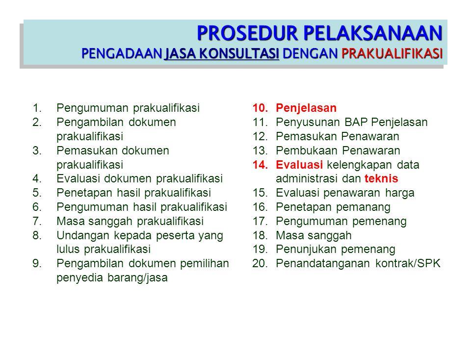 PROSEDUR PELAKSANAAN PENGADAAN JASA KONSULTASI DENGAN PRAKUALIFIKASI PROSEDUR PELAKSANAAN PENGADAAN JASA KONSULTASI DENGAN PRAKUALIFIKASI 1.Pengumuman prakualifikasi 2.Pengambilan dokumen prakualifikasi 3.Pemasukan dokumen prakualifikasi 4.Evaluasi dokumen prakualifikasi 5.Penetapan hasil prakualifikasi 6.Pengumuman hasil prakualifikasi 7.Masa sanggah prakualifikasi 8.Undangan kepada peserta yang lulus prakualifikasi 9.Pengambilan dokumen pemilihan penyedia barang/jasa 10.Penjelasan 11.Penyusunan BAP Penjelasan 12.Pemasukan Penawaran 13.Pembukaan Penawaran 14.Evaluasi kelengkapan data administrasi dan teknis 15.Evaluasi penawaran harga 16.Penetapan pemanang 17.Pengumuman pemenang 18.Masa sanggah 19.Penunjukan pemenang 20.Penandatanganan kontrak/SPK