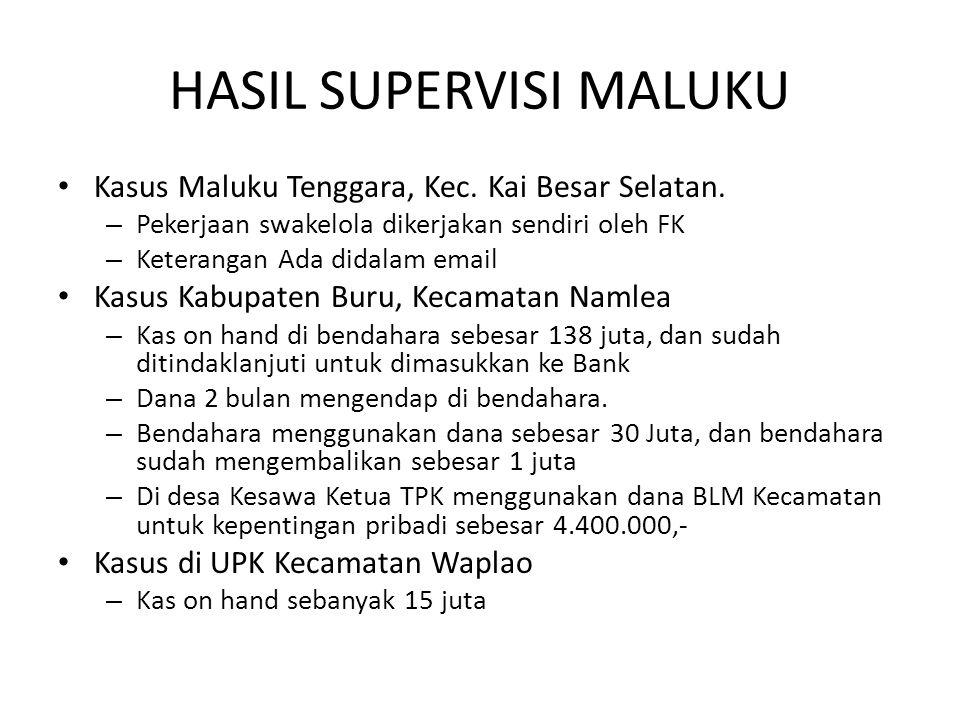 HASIL SUPERVISI MALUKU Kasus Maluku Tenggara, Kec.