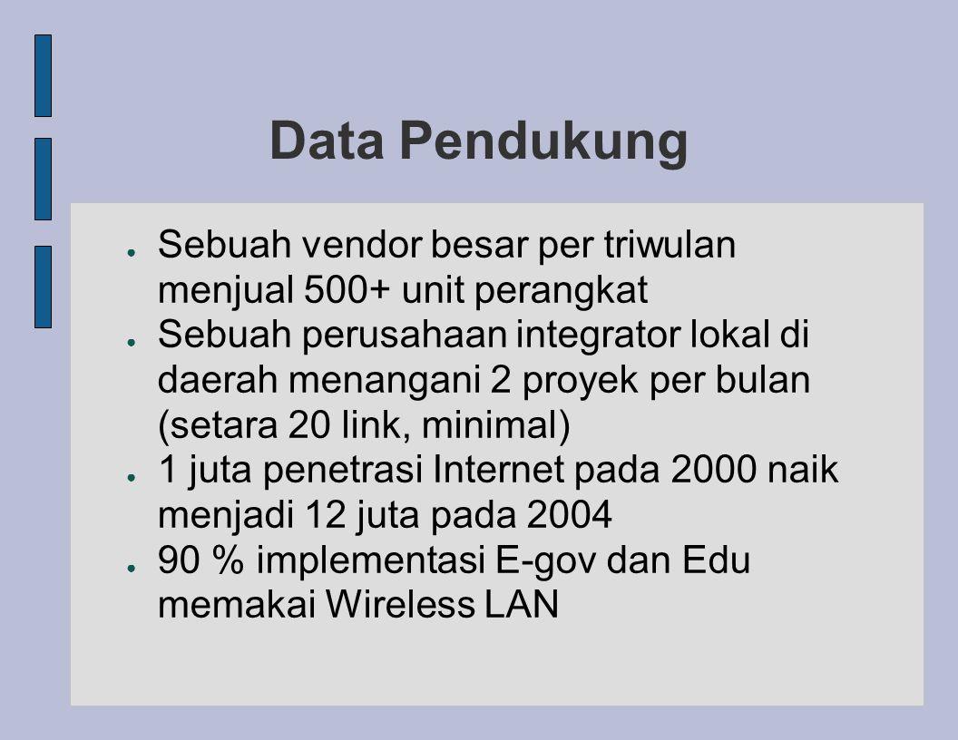 Data Pendukung ● Sebuah vendor besar per triwulan menjual 500+ unit perangkat ● Sebuah perusahaan integrator lokal di daerah menangani 2 proyek per bu