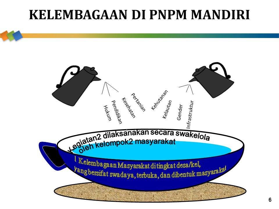 Pendidikan Kesehatan Pertanian Kehutanan Kelautan Infrastruktur Hukum Gender KELEMBAGAAN DI PNPM MANDIRI 6