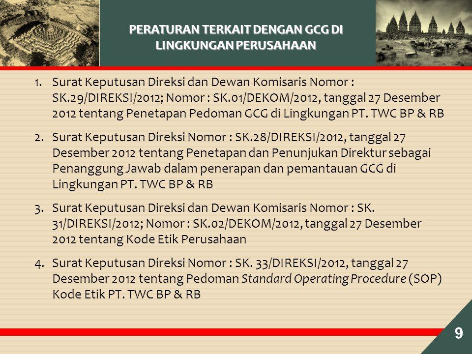 PERATURAN TERKAIT DENGAN GCG DI LINGKUNGAN PERUSAHAAN 1.Surat Keputusan Direksi dan Dewan Komisaris Nomor : SK.29/DIREKSI/2012; Nomor : SK.01/DEKOM/2012, tanggal 27 Desember 2012 tentang Penetapan Pedoman GCG di Lingkungan PT.