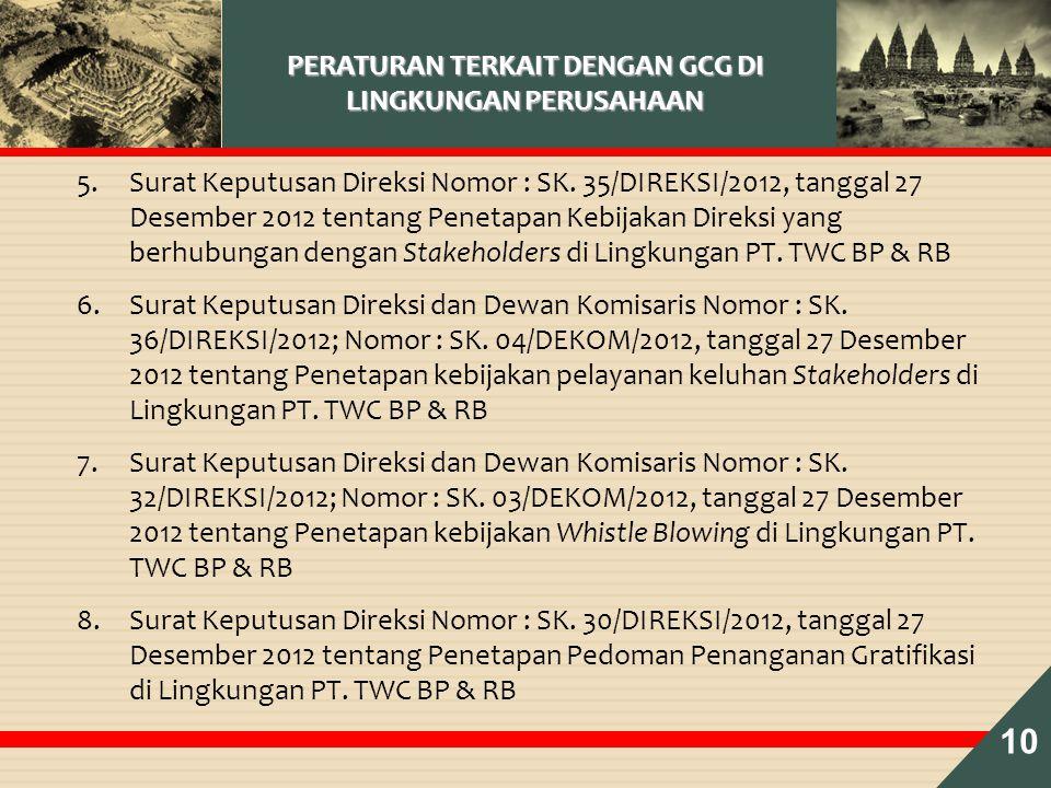 PERATURAN TERKAIT DENGAN GCG DI LINGKUNGAN PERUSAHAAN 5.Surat Keputusan Direksi Nomor : SK. 35/DIREKSI/2012, tanggal 27 Desember 2012 tentang Penetapa