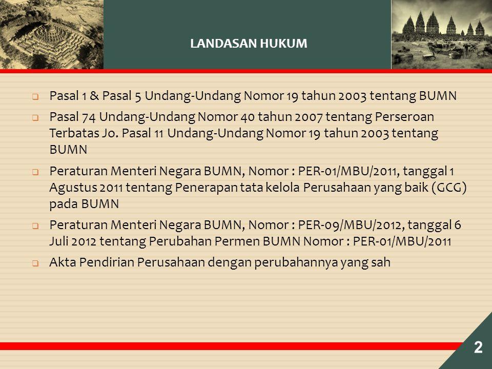 LANDASAN HUKUM  Pasal 1 & Pasal 5 Undang-Undang Nomor 19 tahun 2003 tentang BUMN  Pasal 74 Undang-Undang Nomor 40 tahun 2007 tentang Perseroan Terbatas Jo.