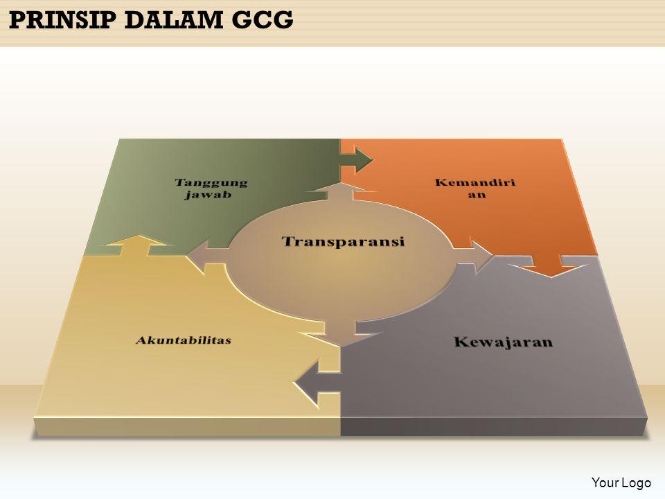 Your Logo PRINSIP DALAM GCG