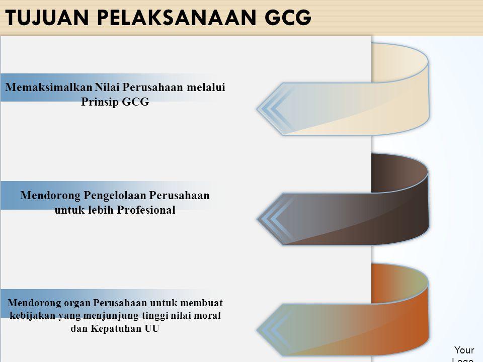 TUJUAN PELAKSANAAN GCG Your Logo Memaksimalkan Nilai Perusahaan melalui Prinsip GCG Mendorong organ Perusahaan untuk membuat kebijakan yang menjunjung tinggi nilai moral dan Kepatuhan UU Mendorong Pengelolaan Perusahaan untuk lebih Profesional