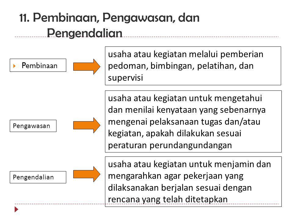 PEMINDAHTANGANAN BMD yg diperlukan bagi penyelenggaraan tugas pemerintahan tidak dapat dipindahtangankan. Bentuk pemindahtanganan :  Penjualan  Tuka