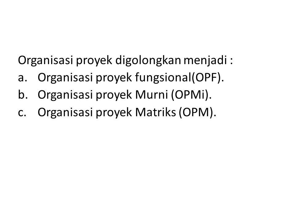 Organisasi proyek digolongkan menjadi : a.Organisasi proyek fungsional(OPF). b.Organisasi proyek Murni (OPMi). c.Organisasi proyek Matriks (OPM).