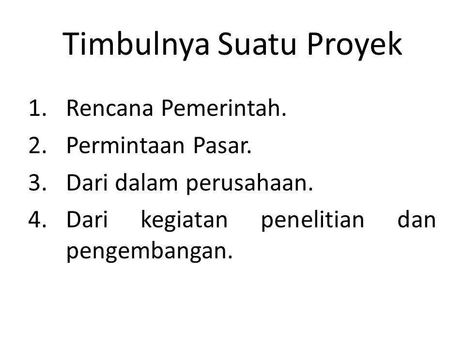 Timbulnya Suatu Proyek 1.Rencana Pemerintah. 2.Permintaan Pasar. 3.Dari dalam perusahaan. 4.Dari kegiatan penelitian dan pengembangan.