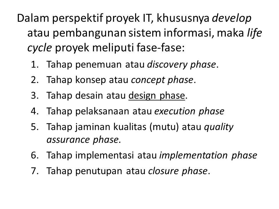 Dalam perspektif proyek IT, khususnya develop atau pembangunan sistem informasi, maka life cycle proyek meliputi fase-fase: 1.Tahap penemuan atau discovery phase.