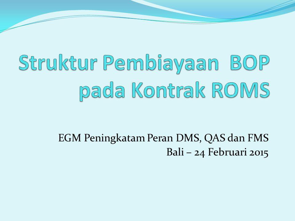 Sumber Dana ROMS NoKeteranganIBRD 8259-IDGrant TF 094792 1Prosentase pembiayaan 80% 20% (RM) 100% 2No Rekening Khusus601.317411980602.135411980 3No Register1086570170920201 Termasuk: IDA Credit No.