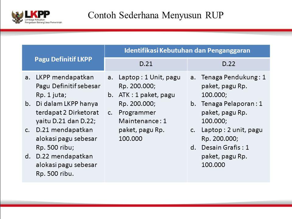 Contoh Sederhana Menyusun RUP Pagu Definitif LKPP Identifikasi Kebutuhan dan Penganggaran D.21D.22 a.LKPP mendapatkan Pagu Definitif sebesar Rp. 1 jut