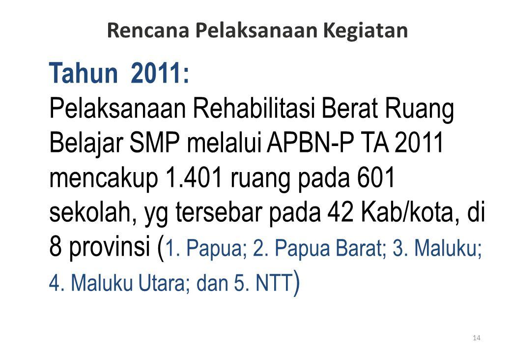 Tahun 2011: Pelaksanaan Rehabilitasi Berat Ruang Belajar SMP melalui APBN-P TA 2011 mencakup 1.401 ruang pada 601 sekolah, yg tersebar pada 42 Kab/kota, di 8 provinsi ( 1.