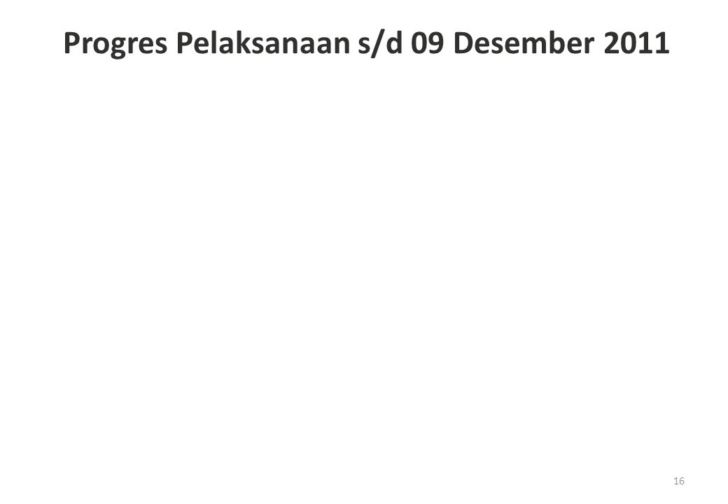 16 Progres Pelaksanaan s/d 09 Desember 2011