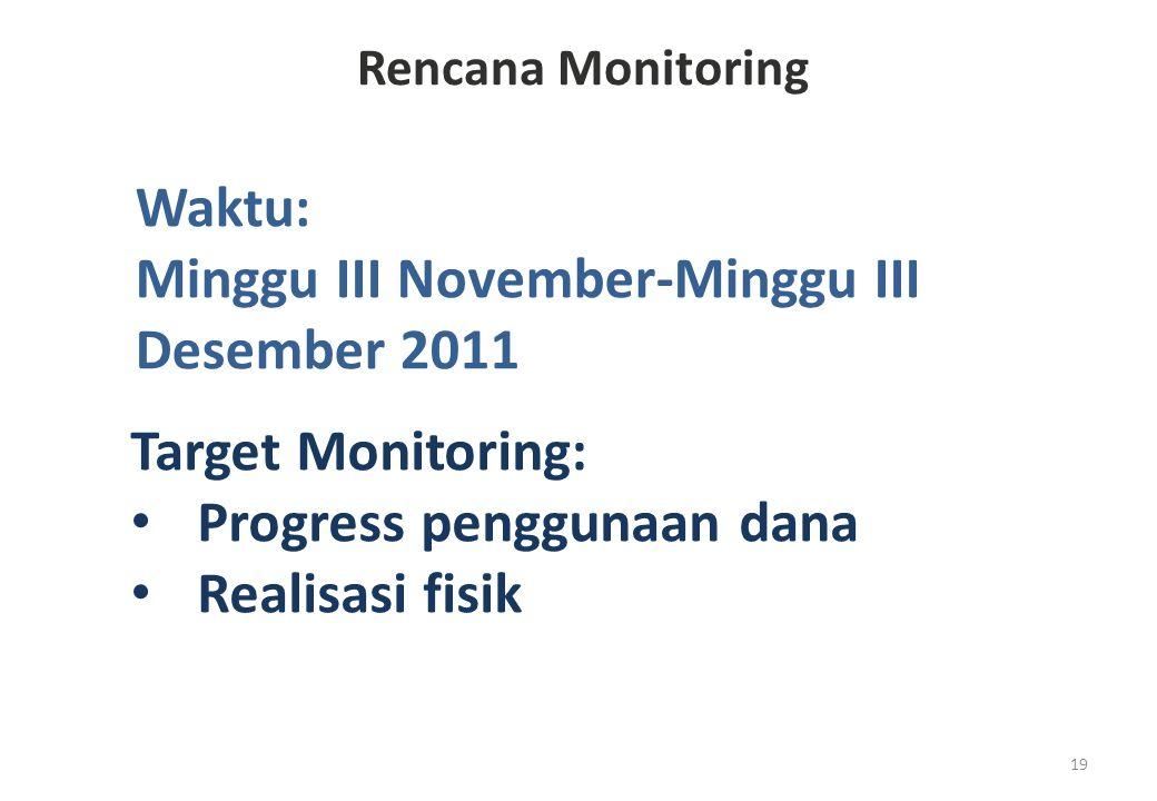 19 Waktu: Minggu III November-Minggu III Desember 2011 Target Monitoring: Progress penggunaan dana Realisasi fisik Rencana Monitoring