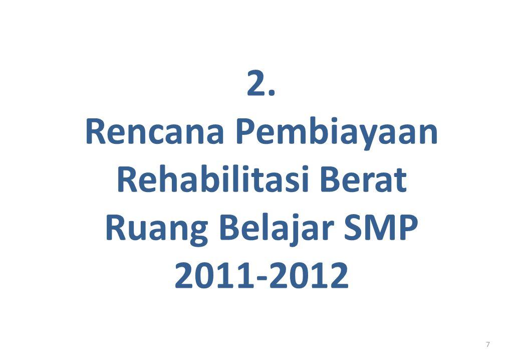 7 2. Rencana Pembiayaan Rehabilitasi Berat Ruang Belajar SMP 2011-2012