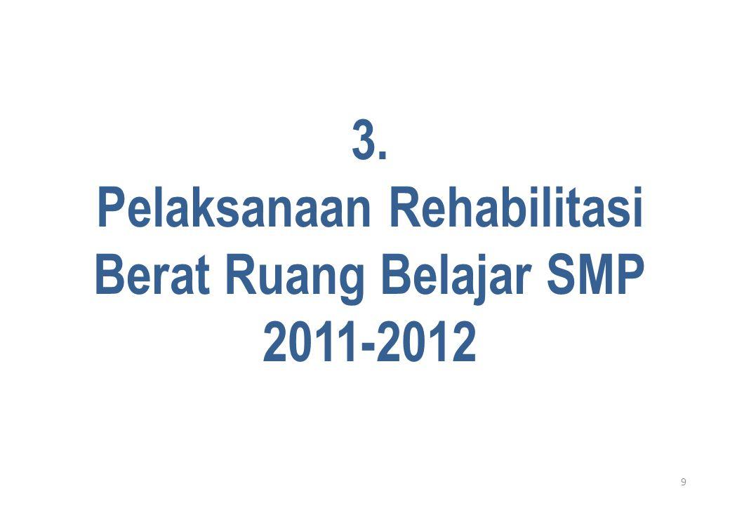 9 3. Pelaksanaan Rehabilitasi Berat Ruang Belajar SMP 2011-2012