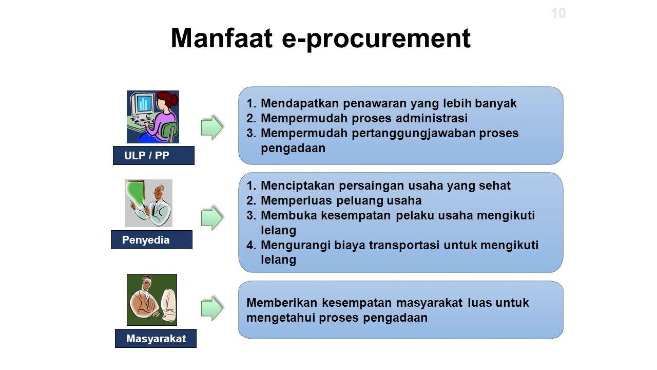 10 Manfaat e-procurement ULP / PP Penyedia Masyarakat 1.Mendapatkan penawaran yang lebih banyak 2.Mempermudah proses administrasi 3.Mempermudah pertan