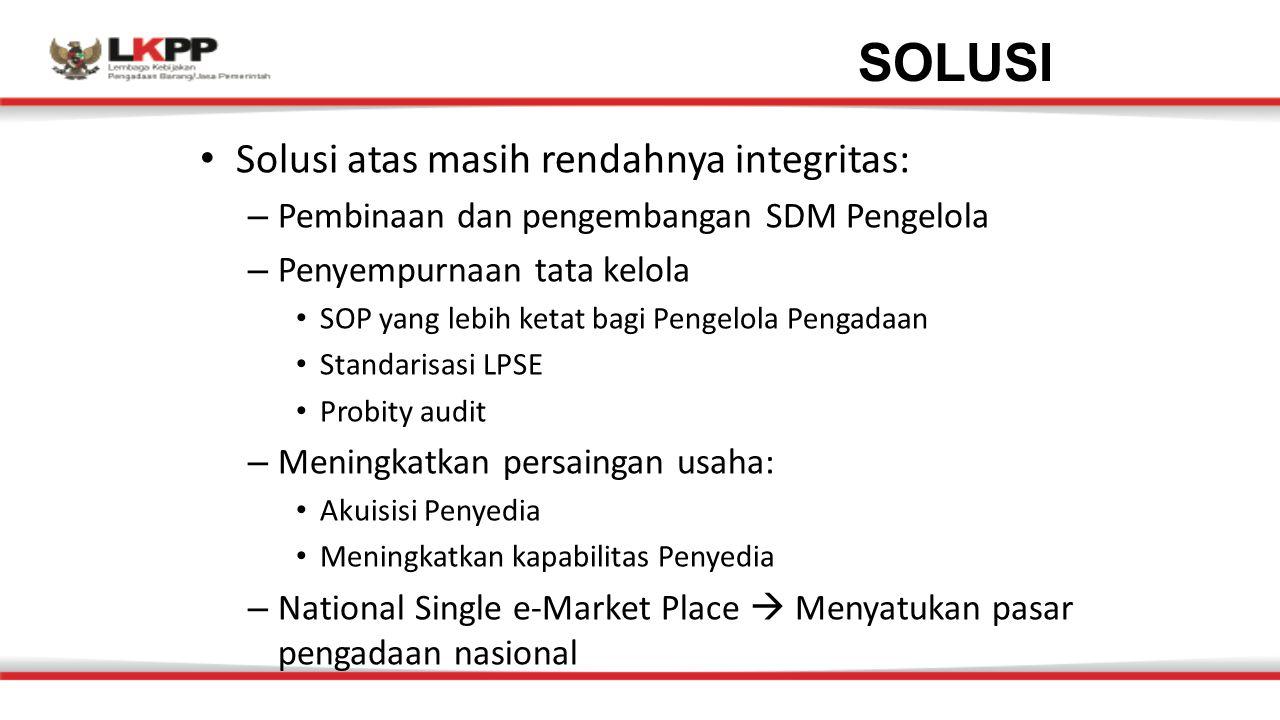 Solusi atas masih rendahnya integritas: – Pembinaan dan pengembangan SDM Pengelola – Penyempurnaan tata kelola SOP yang lebih ketat bagi Pengelola Pen
