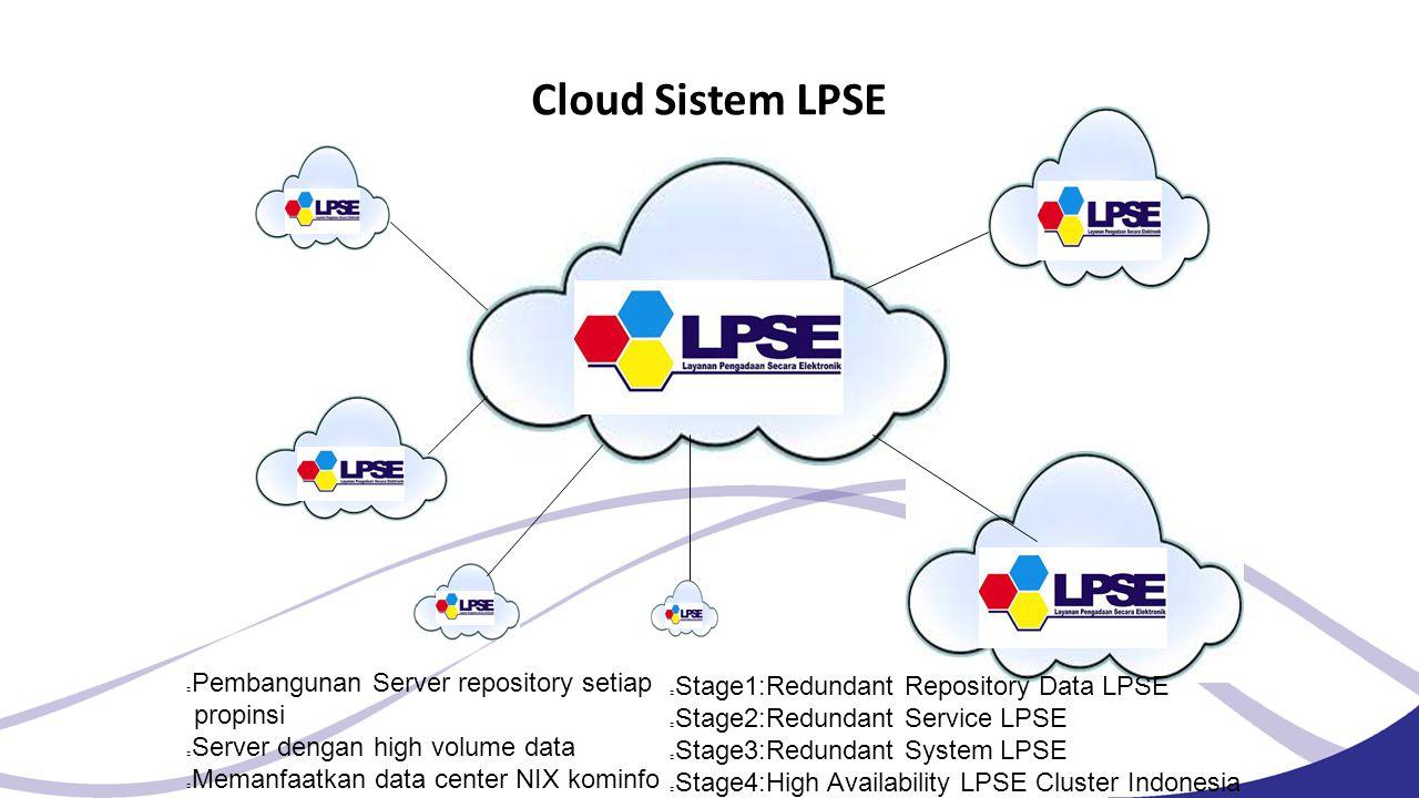 Cloud Sistem LPSE Pembangunan Server repository setiap propinsi Server dengan high volume data Memanfaatkan data center NIX kominfo Stage1:Redundant R