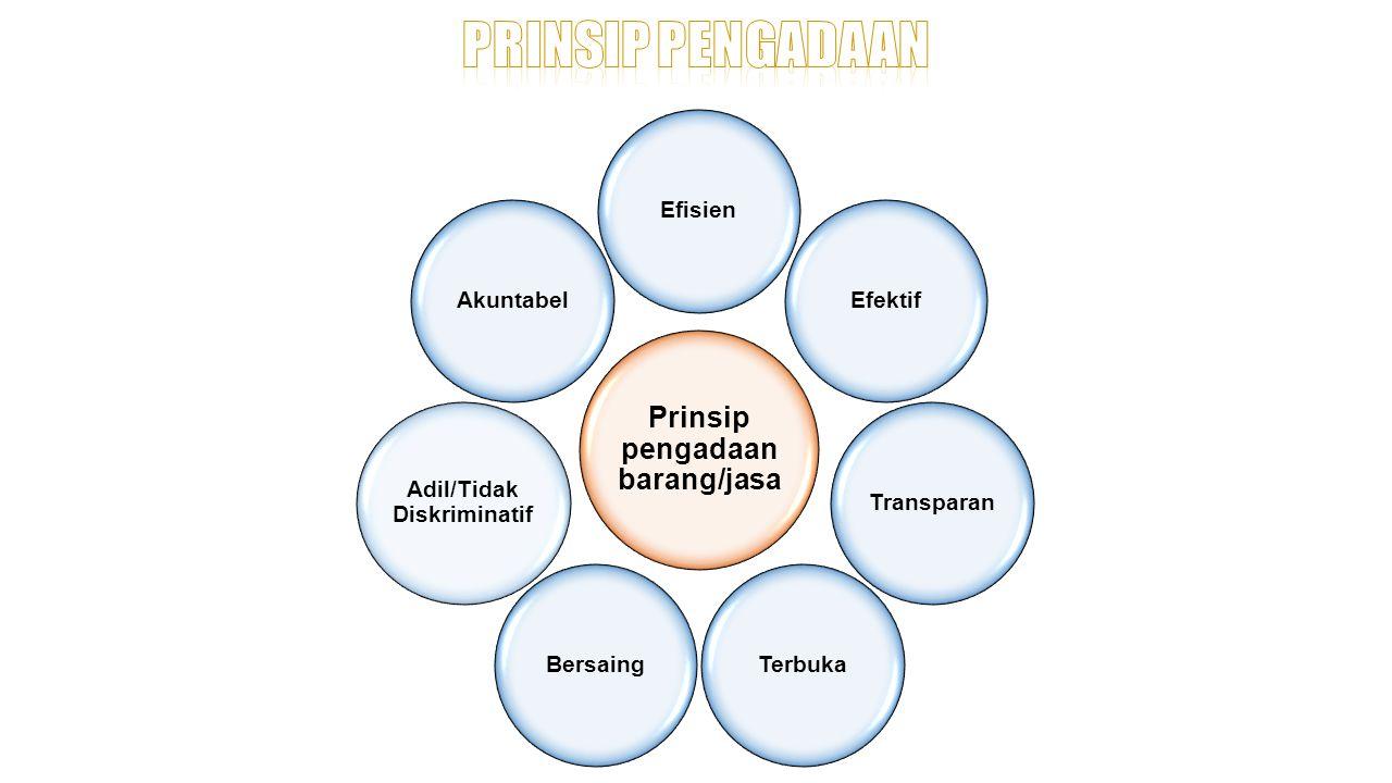 8 Prinsip pengadaan barang/jasa Efisien Efektif Transparan TerbukaBersaing Adil/Tidak Diskriminatif Akuntabel