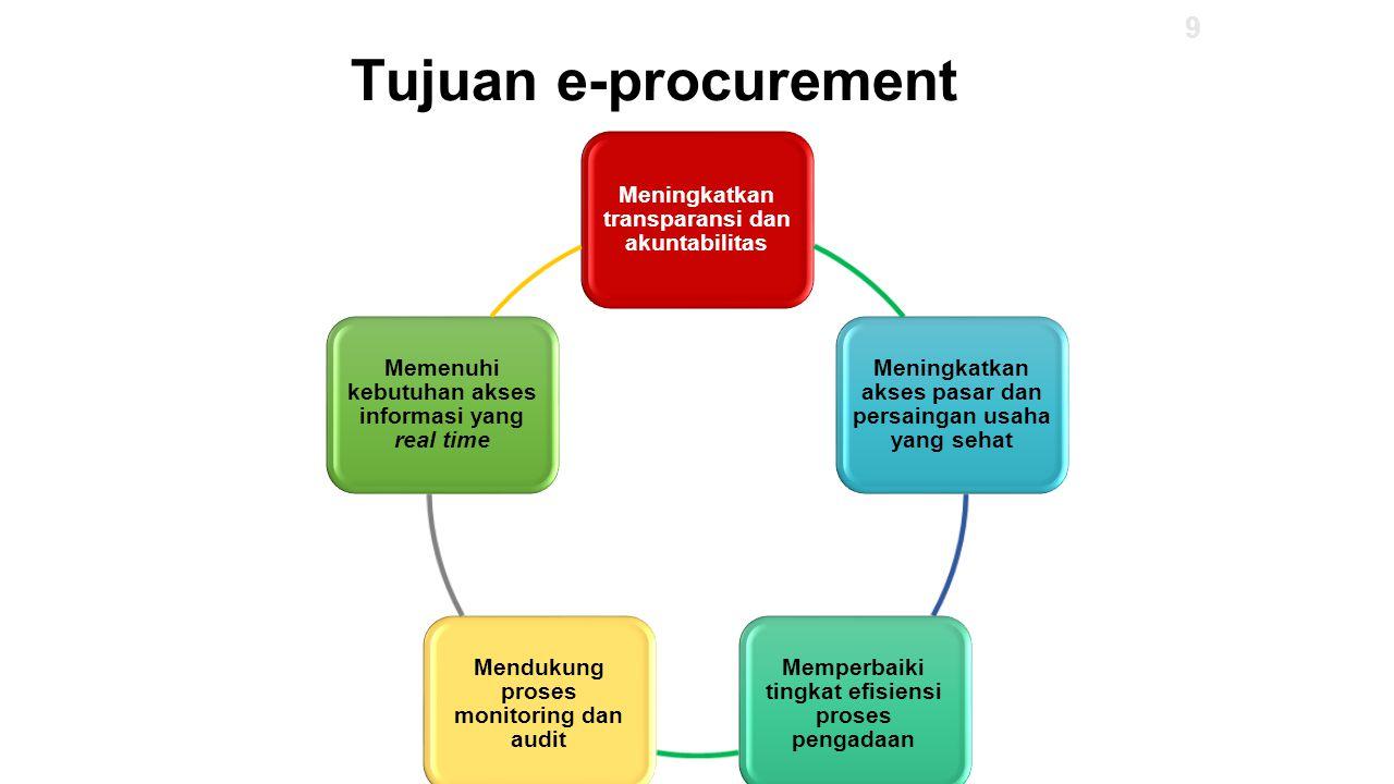 9 Tujuan e-procurement Meningkatkan transparansi dan akuntabilitas Meningkatkan akses pasar dan persaingan usaha yang sehat Memperbaiki tingkat efisie