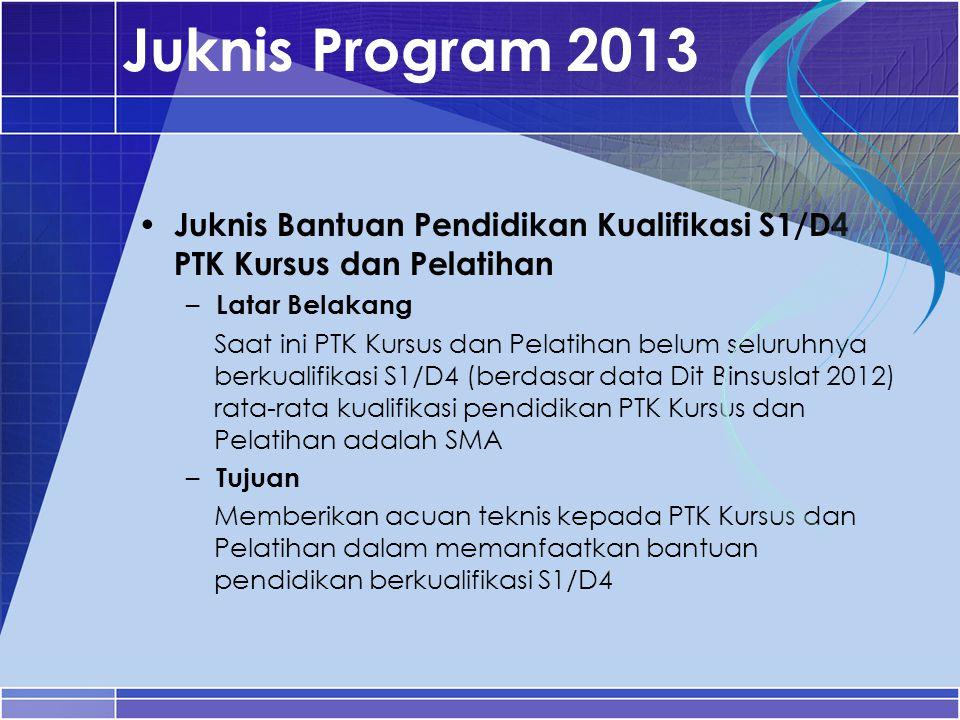 Juknis Program 2013 Juknis Bantuan Pendidikan Kualifikasi S1/D4 PTK Kursus dan Pelatihan – Latar Belakang Saat ini PTK Kursus dan Pelatihan belum selu