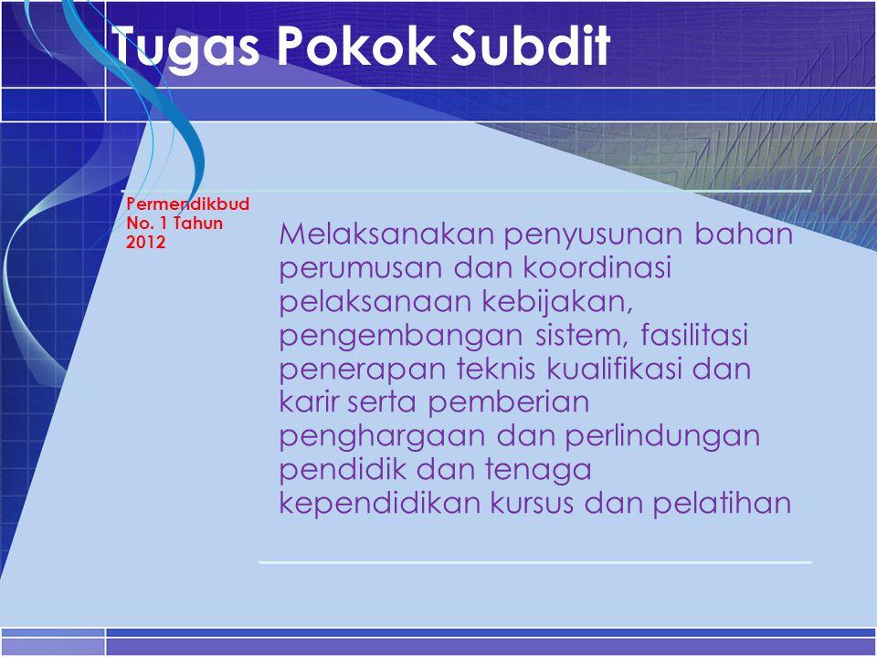 Tugas Pokok Subdit Permendikbud No. 1 Tahun 2012 Melaksanakan penyusunan bahan perumusan dan koordinasi pelaksanaan kebijakan, pengembangan sistem, fa