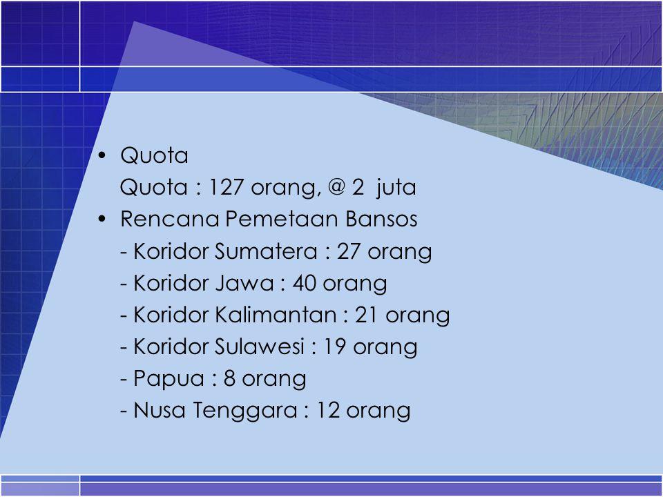 Quota Quota : 127 orang, @ 2 juta Rencana Pemetaan Bansos - Koridor Sumatera : 27 orang - Koridor Jawa : 40 orang - Koridor Kalimantan : 21 orang - Ko