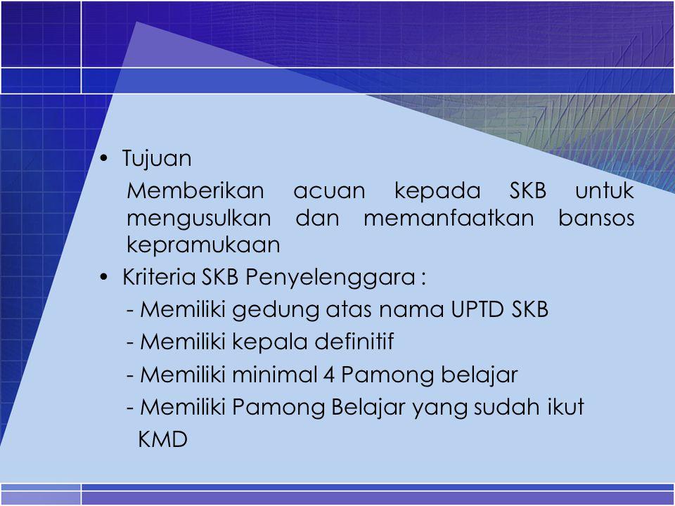 Tujuan Memberikan acuan kepada SKB untuk mengusulkan dan memanfaatkan bansos kepramukaan Kriteria SKB Penyelenggara : - Memiliki gedung atas nama UPTD