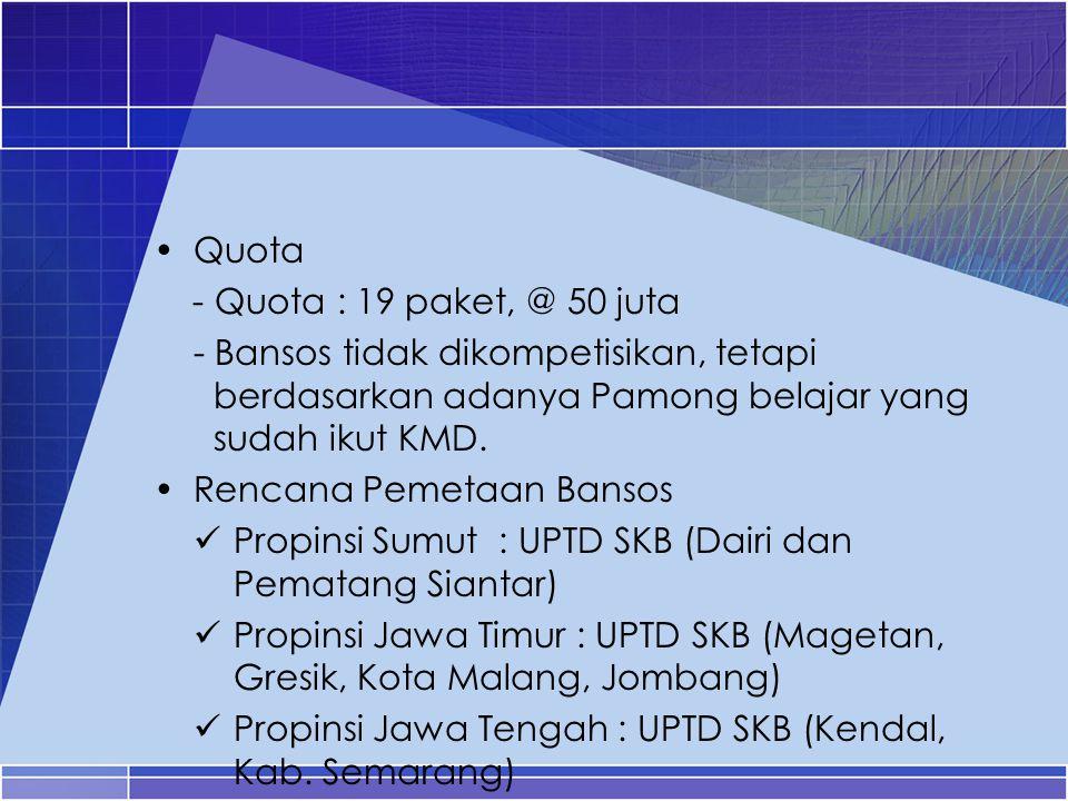 Quota - Quota : 19 paket, @ 50 juta - Bansos tidak dikompetisikan, tetapi berdasarkan adanya Pamong belajar yang sudah ikut KMD. Rencana Pemetaan Bans