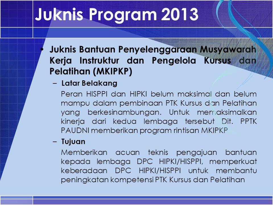 Juknis Program 2013 Juknis Bantuan Penyelenggaraan Musyawarah Kerja Instruktur dan Pengelola Kursus dan Pelatihan (MKIPKP) – Latar Belakang Peran HISP