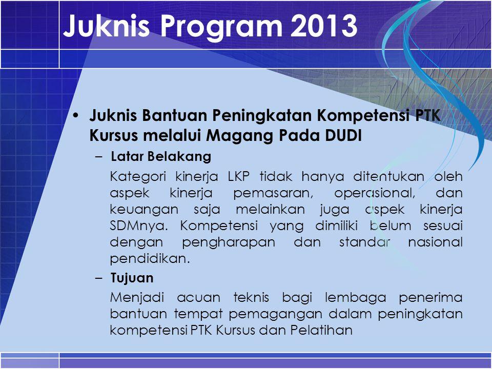 Juknis Program 2013 Juknis Bantuan Peningkatan Kompetensi PTK Kursus melalui Magang Pada DUDI – Latar Belakang Kategori kinerja LKP tidak hanya ditent