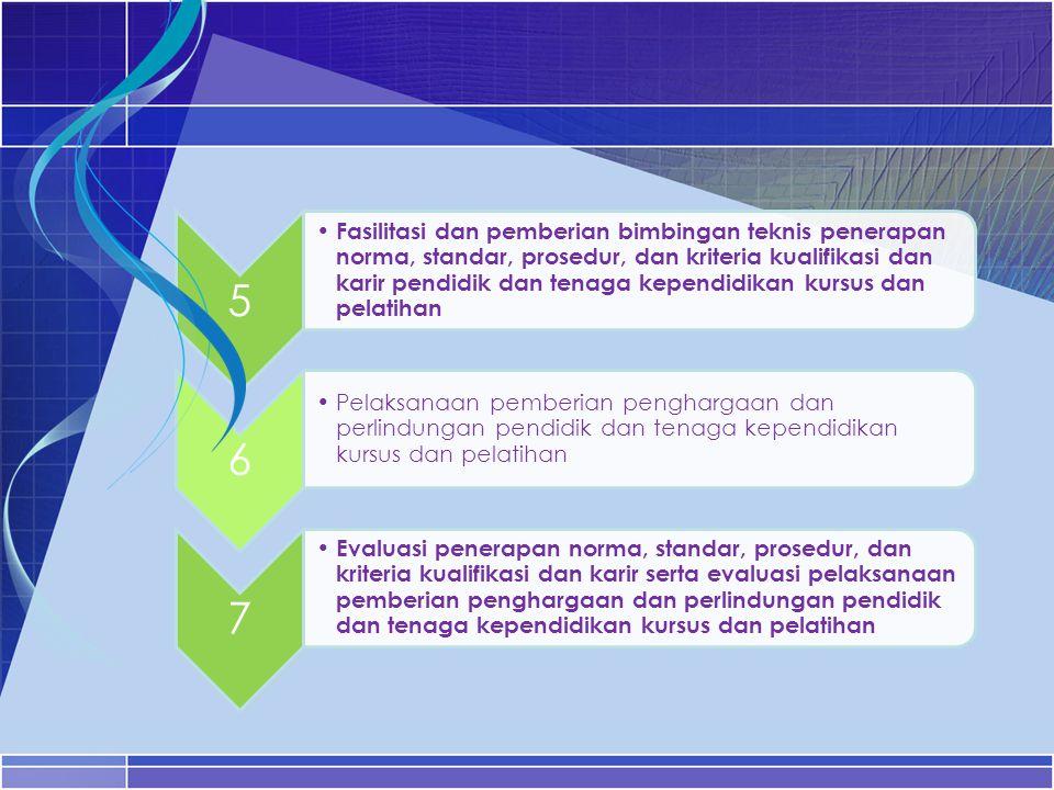 5 Fasilitasi dan pemberian bimbingan teknis penerapan norma, standar, prosedur, dan kriteria kualifikasi dan karir pendidik dan tenaga kependidikan ku