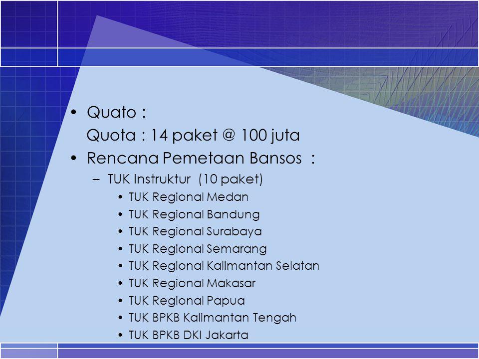 Quato : Quota : 14 paket @ 100 juta Rencana Pemetaan Bansos : –TUK Instruktur (10 paket) TUK Regional Medan TUK Regional Bandung TUK Regional Surabaya