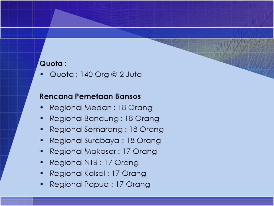 Quota : Quota : 140 Org @ 2 Juta Rencana Pemetaan Bansos Regional Medan : 18 Orang Regional Bandung : 18 Orang Regional Semarang : 18 Orang Regional S