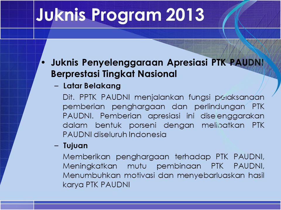 Juknis Program 2013 Juknis Penyelenggaraan Apresiasi PTK PAUDNI Berprestasi Tingkat Nasional – Latar Belakang Dit. PPTK PAUDNI menjalankan fungsi pela