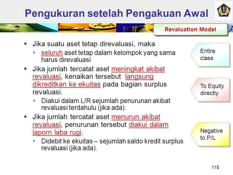 4. Pengukuran setelah Pengakuan Awal Revaluation Model Revaluasi harus dilakukan secara reguler –Untuk memastikan jumlah tercatat tidak berbeda secara
