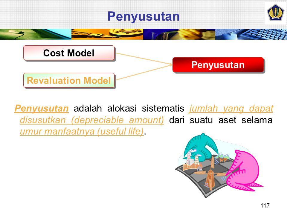 Pengukuran setelah Pengakuan Awal Revaluation Model  Surplus revaluasi yang disajikan di ekuitas dapat dipindahkan langsung ke sado laba pada saat as