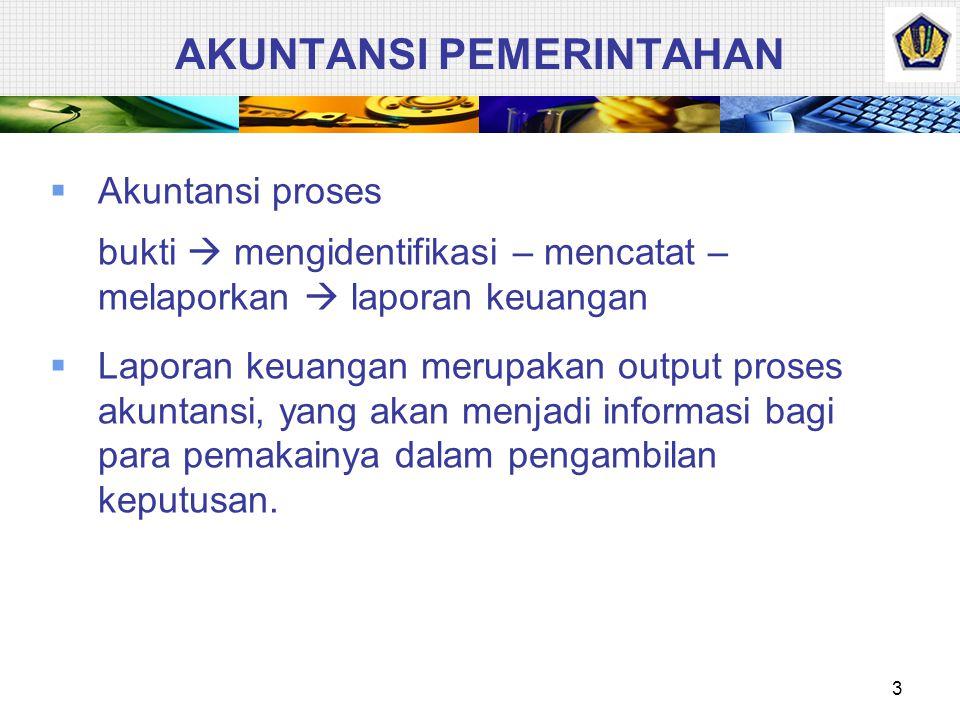 23 PEMERIKSAAN & PERTANGGUNGJAWABAN BPK DPR/DPRDPres/Kdh Pemeriksa LK (unaudited) LK (unaudited) LK (audited) LK (audited) Raperda LPJ-LK Raperda LPJ-LK Bahas Perda LPJ-LK LK (audited)