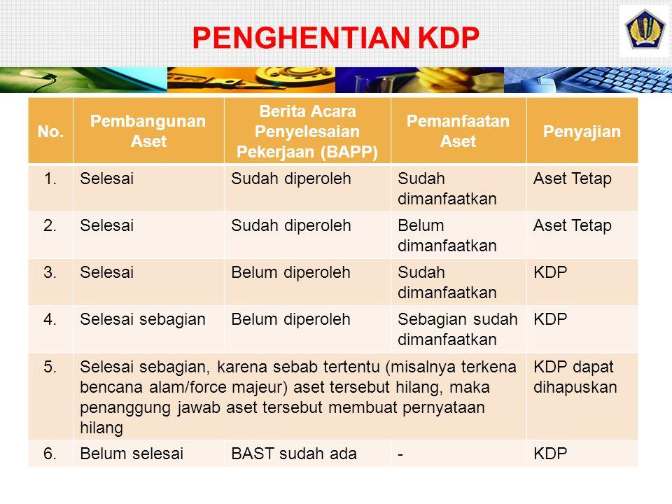 PENYELESAIAN KDP  KDP akan dipindahkan ke pos aset tetap yang bersangkutan jika konstruksi secara substansi telah selesai dikerjakan dan konstruksi t