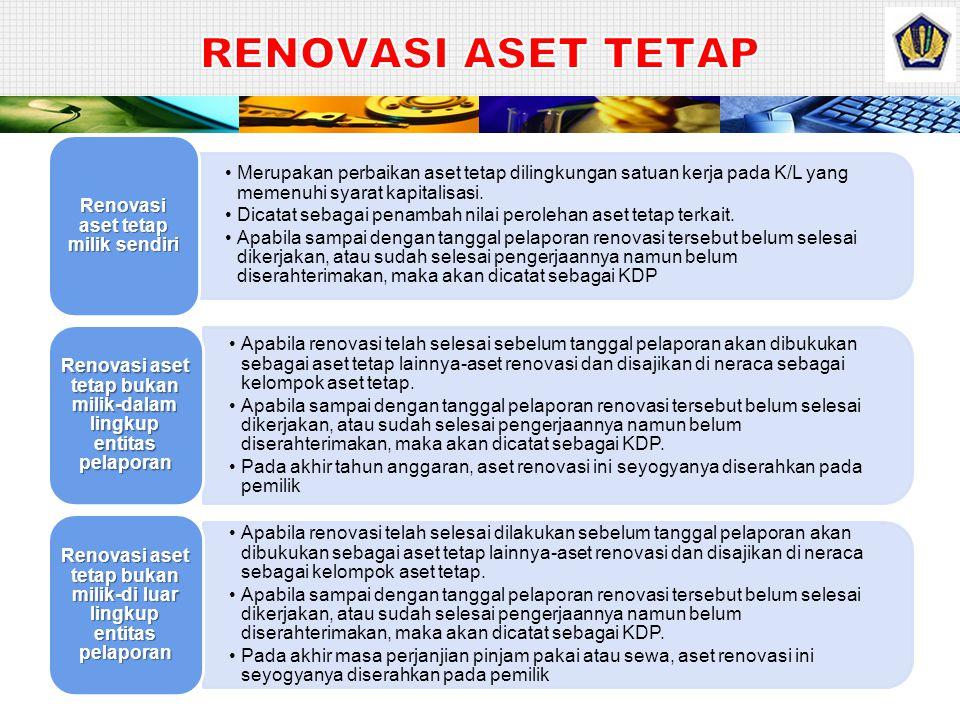 PENGUKURAN KDP  KDP dicatat dengan biaya perolehan.  Seluruh biaya langsung dan tidak langsung yang dikeluarkan sampai KDP tersebut siap untuk digun
