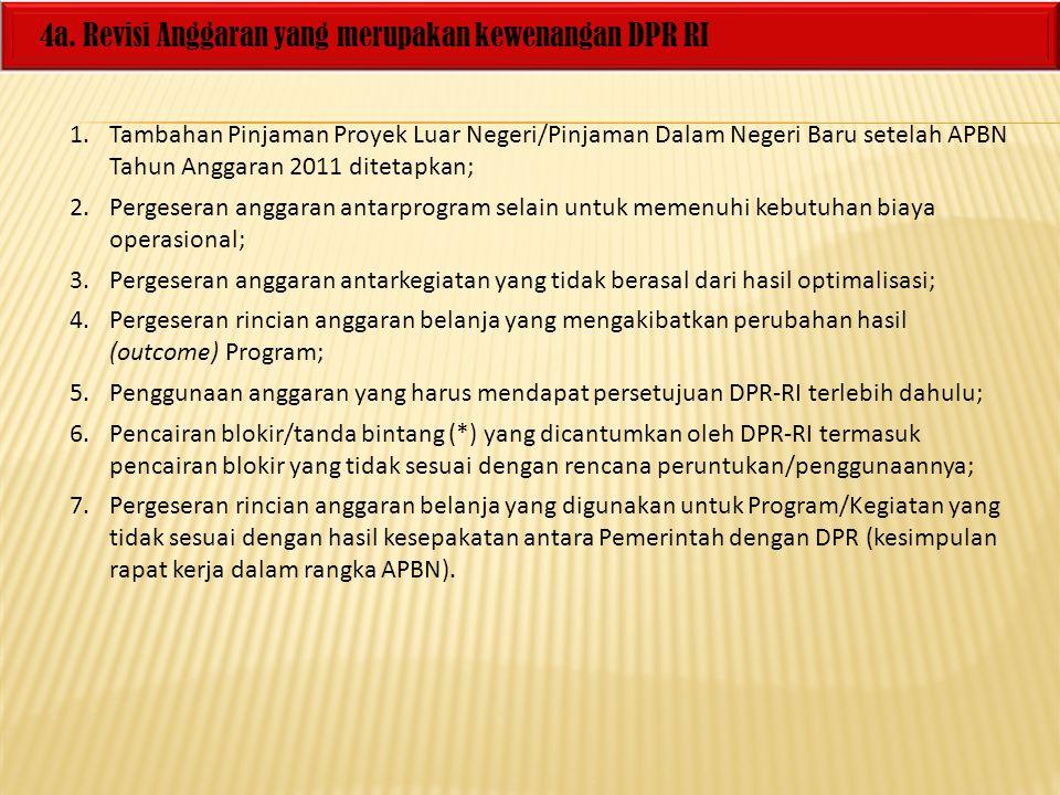 4a. Revisi Anggaran yang merupakan kewenangan DPR RI 1.Tambahan Pinjaman Proyek Luar Negeri/Pinjaman Dalam Negeri Baru setelah APBN Tahun Anggaran 201