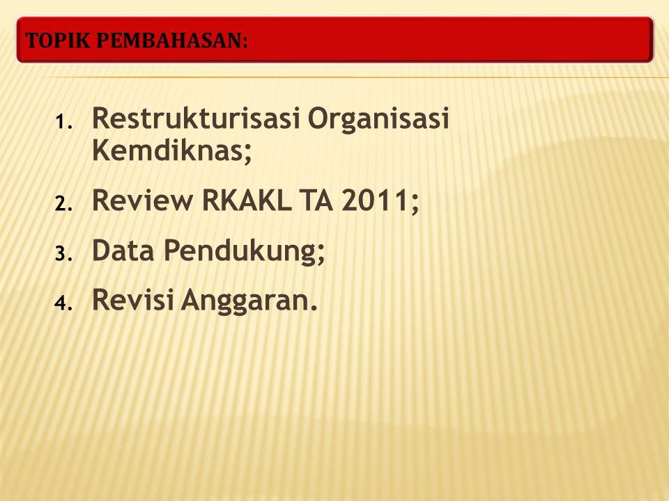 TOPIK PEMBAHASAN: 1. Restrukturisasi Organisasi Kemdiknas; 2. Review RKAKL TA 2011; 3. Data Pendukung; 4. Revisi Anggaran.