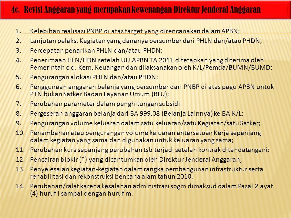 4c. Revisi Anggaran yang merupakan kewenangan Direktur Jenderal Anggaran 1.Kelebihan realisasi PNBP di atas target yang direncanakan dalam APBN; 2.Lan