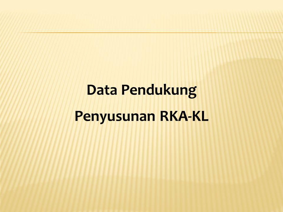 DATA PENDUKUNG PENYUSUNAN RKA-KL: 1.Kerangka Acuan Kerja (KAK); 2.