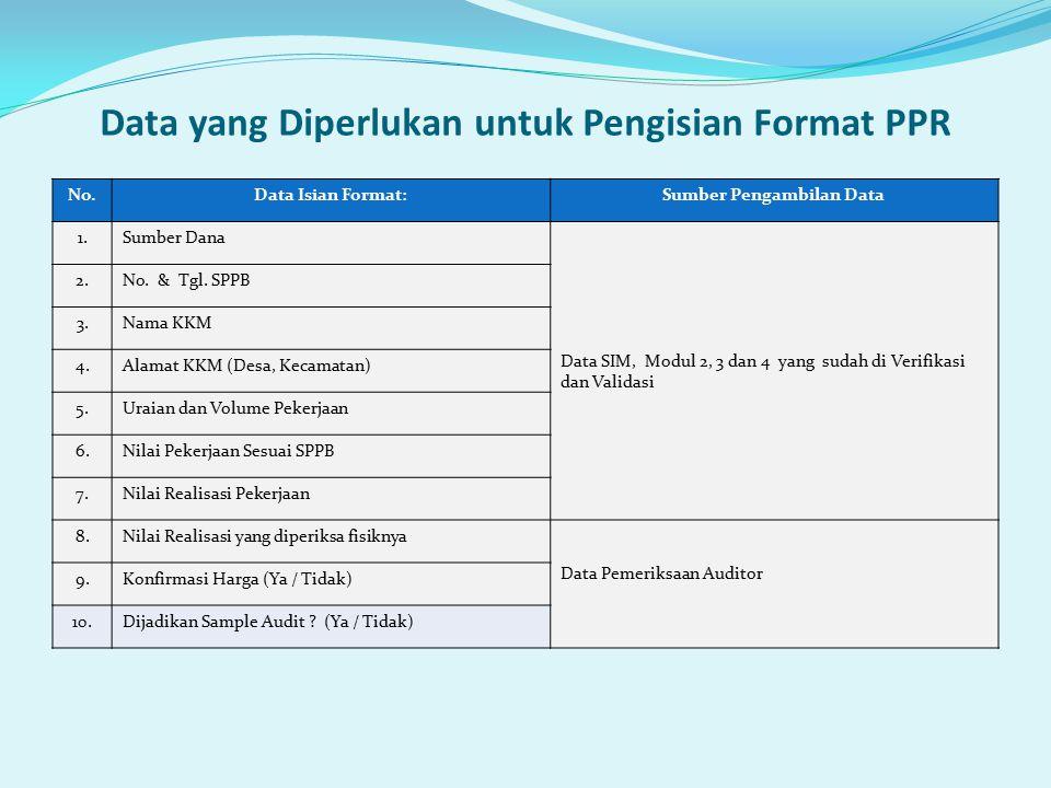 Data yang Diperlukan untuk Pengisian Format PPR No.Data Isian Format:Sumber Pengambilan Data 1.Sumber Dana Data SIM, Modul 2, 3 dan 4 yang sudah di Verifikasi dan Validasi 2.No.